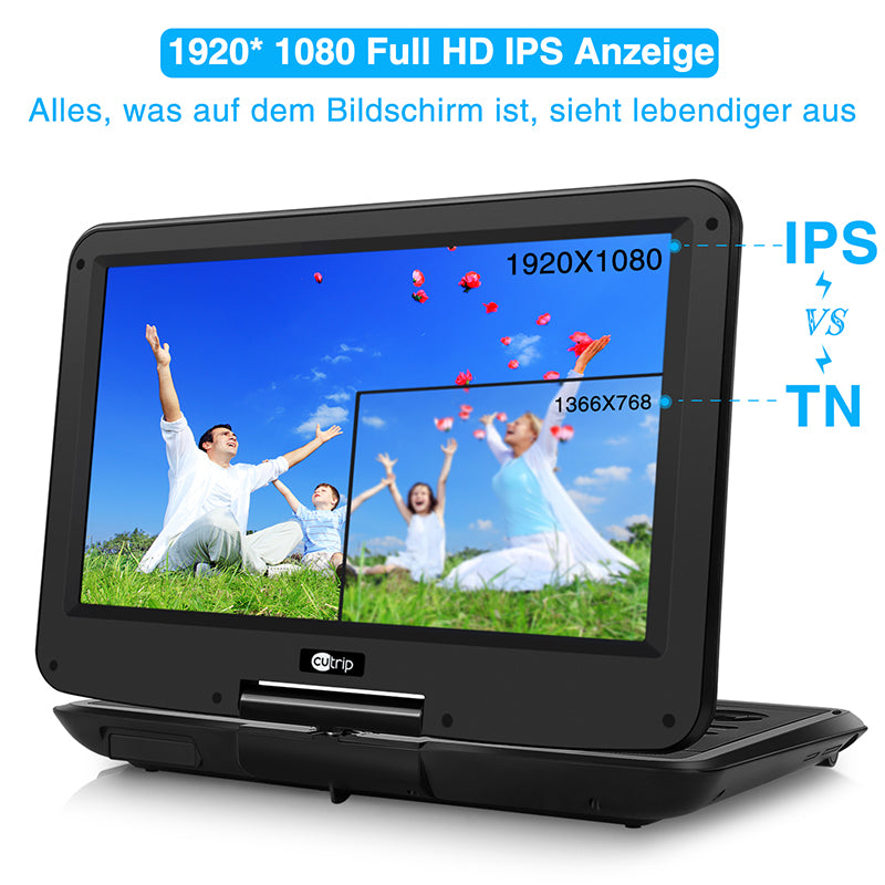 IPS Bildschirm