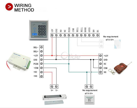 wiring method
