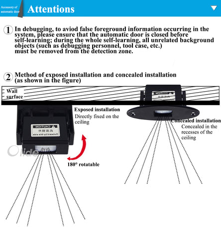 passive infrared sensor