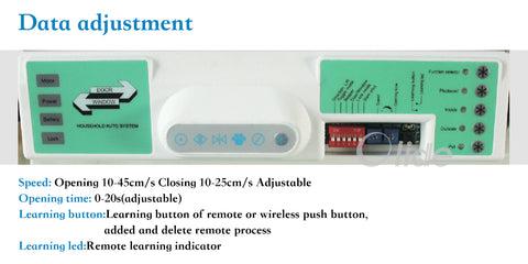 residential sliding door parameter adjustment introduction