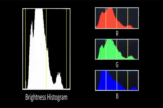 RGB histogramma
