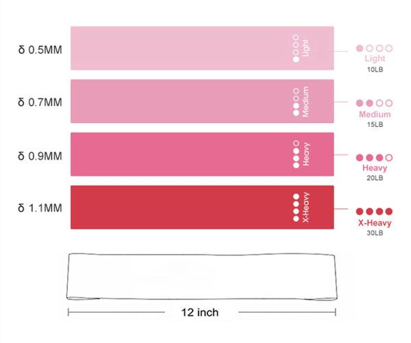 4PCS Mini Loop Band Elastics Yoga Belts Stretch Out Straps Set For Yoga Fitness, Different Resistance