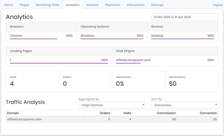 Analytics-aff.acopower.com