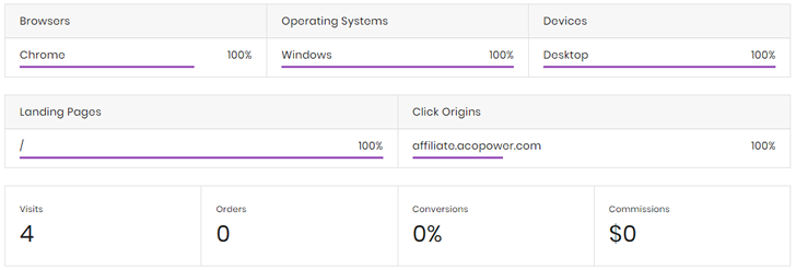 Analytics2-aff.acopower.com