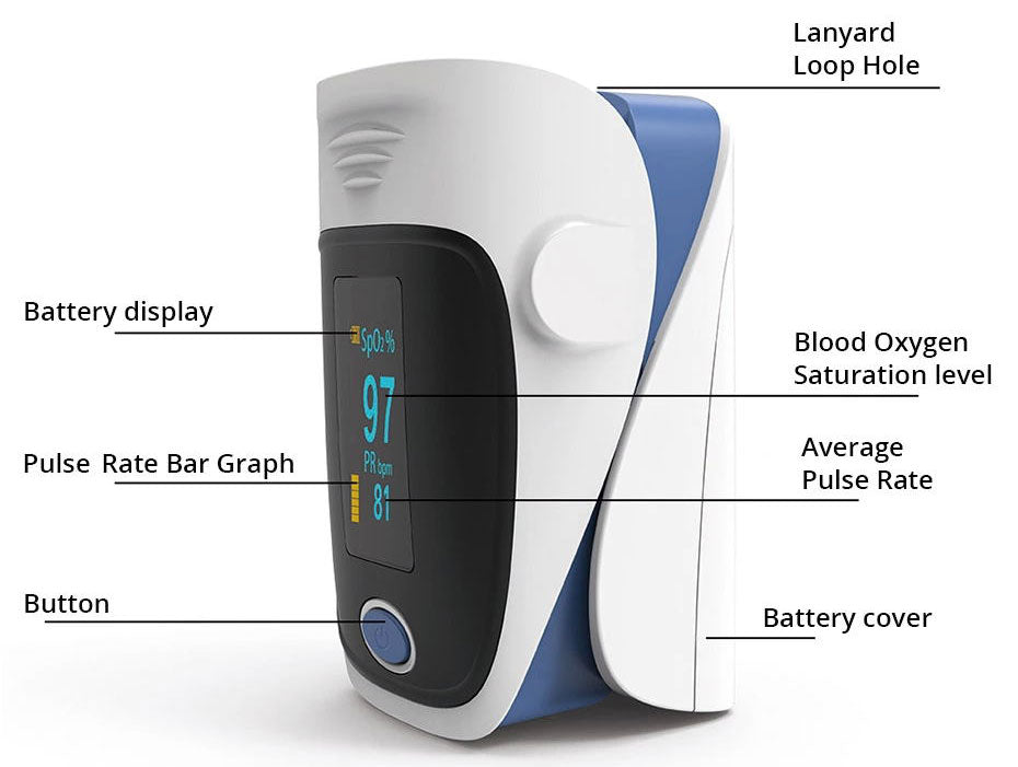 Highly Accurate OLED Pulse Oxymeter