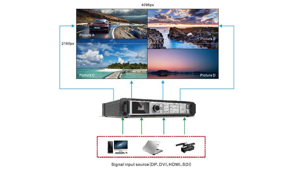 Magnimage LED-W2000 Series 4K 2K LED Video Processor