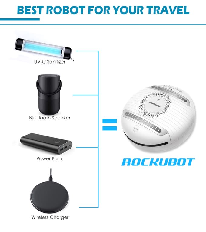 Best Robot for Your Travel