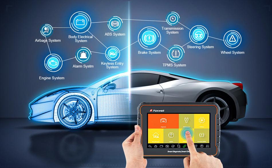 Foxwell i70 Diagnose all ECU modules of Vehicle