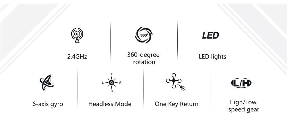 360° LED 2.4GHz,360-degree,LED lights,rotation-RL/H,6-axis gyroHeadless ModeOne Key Return,High/Low,speed gear