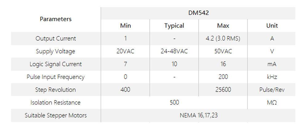 DM542 stepper motor driver
