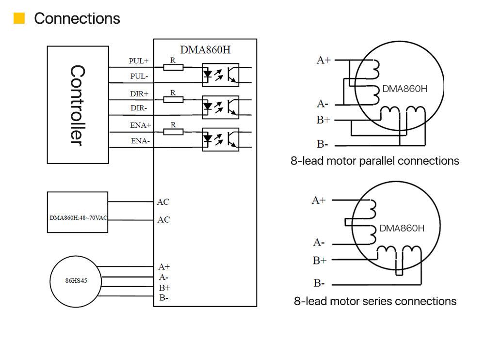 DMA860H stepper motor driver