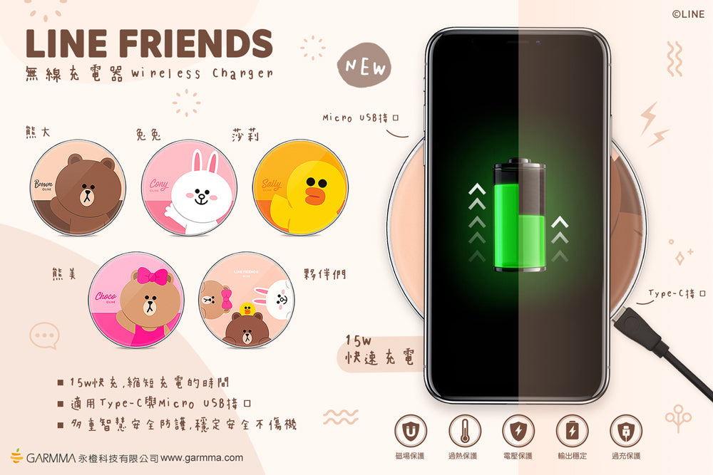 GARMM Line Friends 15W Fast Charging Pad Wireless Charger