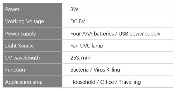 uv disinfection lamp uvc germicidal light kill coronavirus covid 19